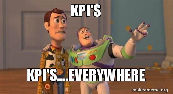 KPIs for Customer Support