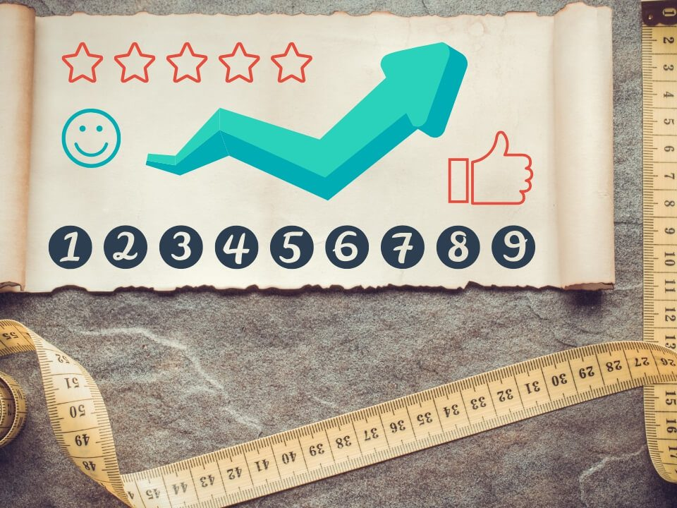 How to Measure Customer Support Success