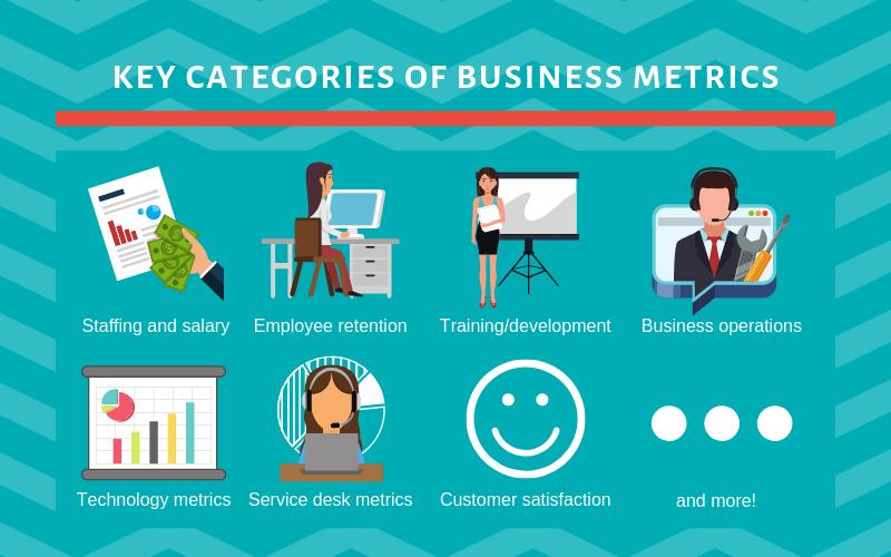 Key Categories of Business Metrics